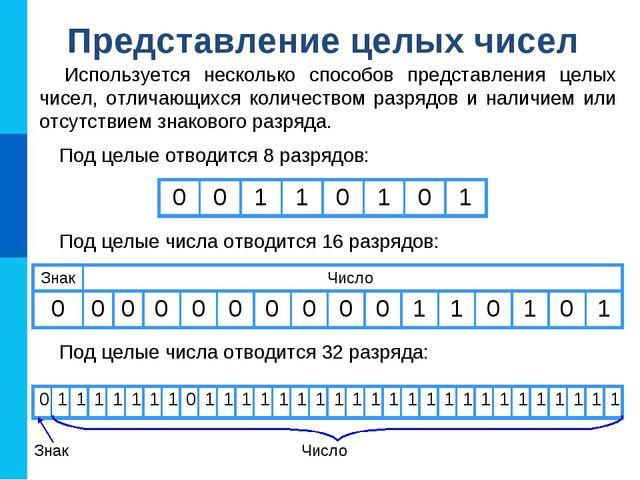 Используется несколько способов представления целых чисел, отличающихся колич...