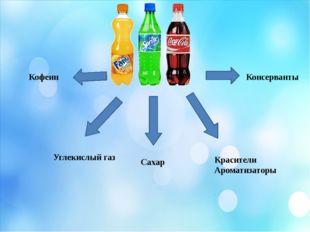 Углекислый газ Сахар Красители Ароматизаторы Кофеин Консерванты Выяснила, чт