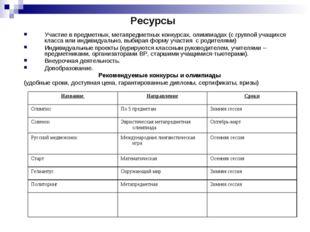 Ресурсы Участие в предметных, метапредметных конкурсах, олимпиадах (с группой