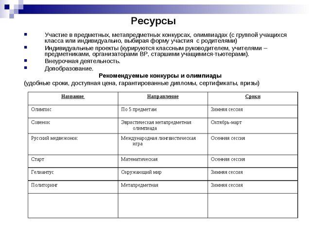 Ресурсы Участие в предметных, метапредметных конкурсах, олимпиадах (с группой...