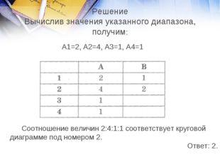 Решение Вычислив значения указанного диапазона, получим: Соотношение величин
