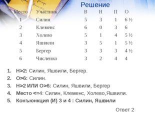 Решение 1.Н>2: Силин, Яшвили, Бергер. 2.О>6: Силин. Н>2 ИЛИ О>6: Силин, Яшв