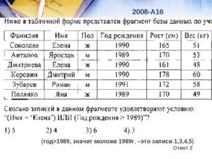 2008-А16 (год>1989, значит моложе 1989г. –это записи 1,3,4,5) Ответ 2