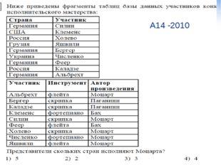 А14 -2010