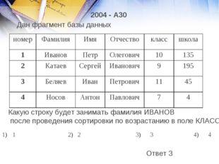 Дан фрагмент базы данных Какую строку будет занимать фамилия ИВАНОВ после про