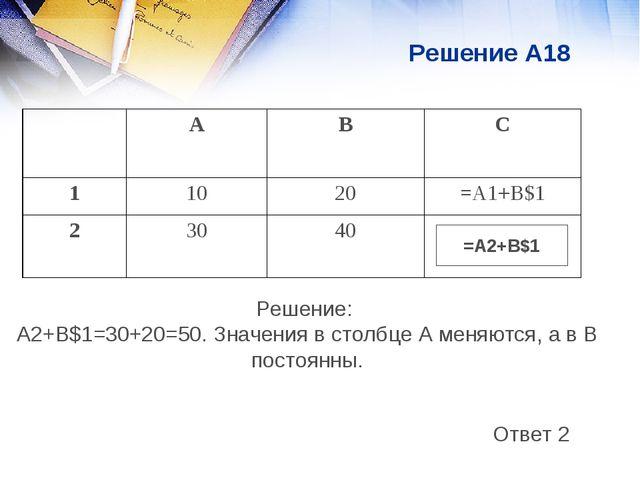 Решение A18 Решение: A2+B$1=30+20=50. Значения в столбце A меняются, а в В по...