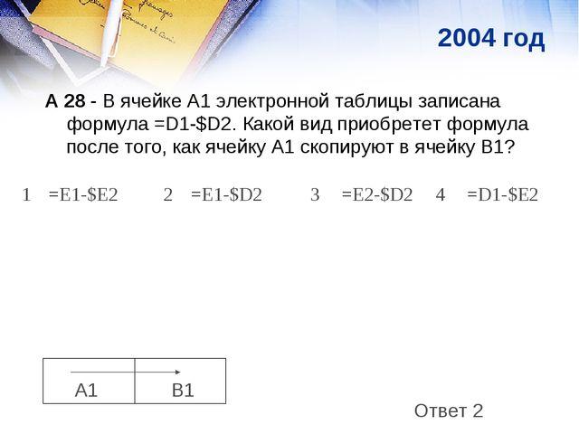 А 28 - В ячейке А1 электронной таблицы записана формула =D1-$D2. Какой вид пр...