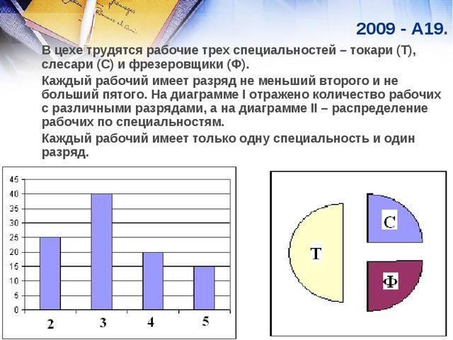 2009 - А19. В цехе трудятся рабочие трех специальностей – токари (Т), слесар...
