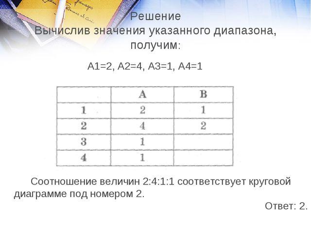Решение Вычислив значения указанного диапазона, получим: Соотношение величин...