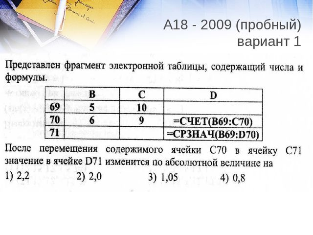 А18 - 2009 (пробный) вариант 1