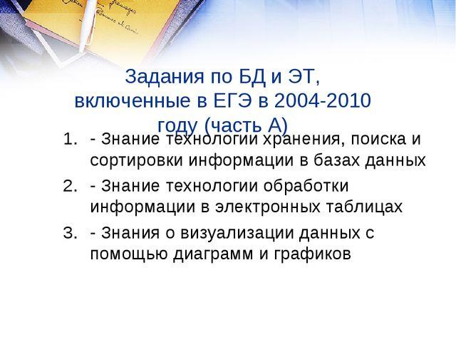 Задания по БД и ЭТ, включенные в ЕГЭ в 2004-2010 году (часть А) - Знание техн...