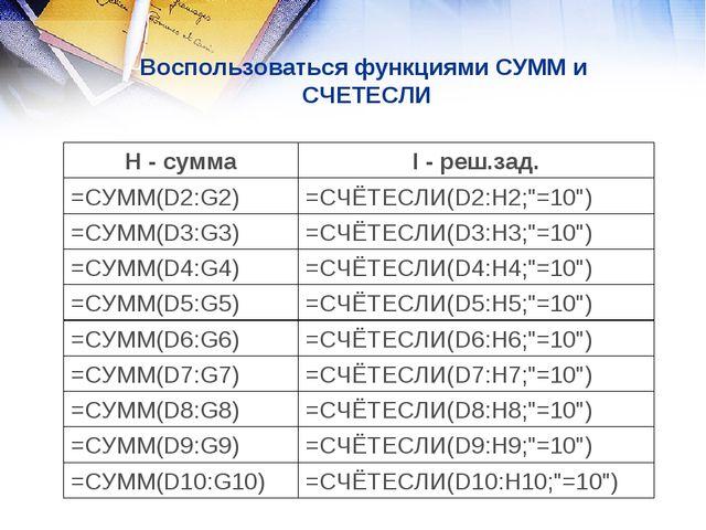 Воспользоваться функциями СУММ и СЧЕТЕСЛИ Н - суммаI - реш.зад. =СУММ(D2:G2)...