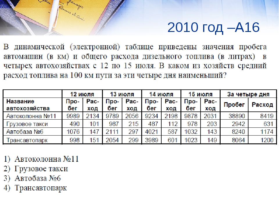 2010 год –А16