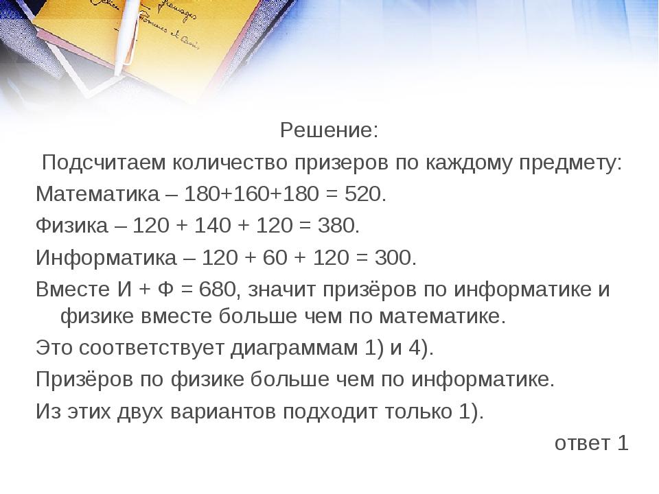 Решение: Подсчитаем количество призеров по каждому предмету: Математика – 180...