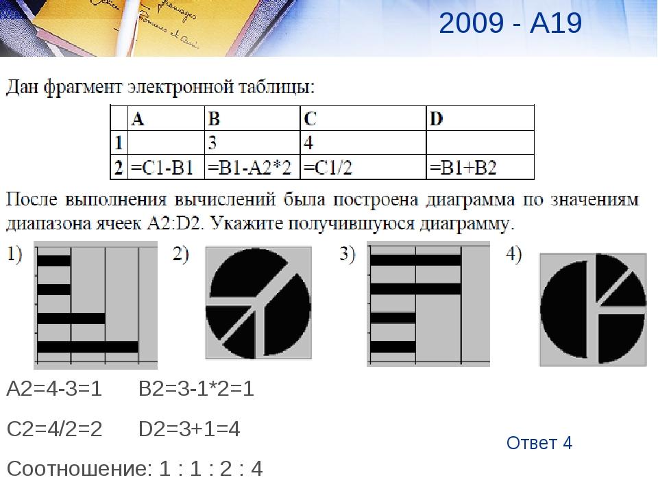 2008 А19 Ответ 4 2009 - А19 А2=4-3=1В2=3-1*2=1 С2=4/2=2D2=3+1=4 Соотношение...