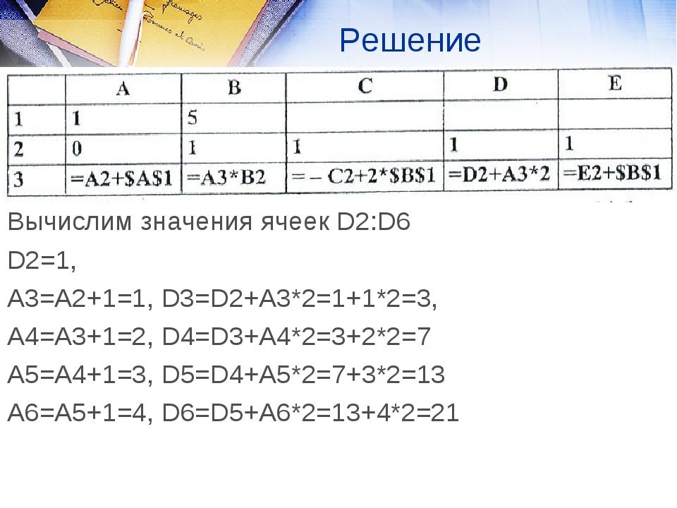 Решение Вычислим значения ячеек D2:D6 D2=1, A3=A2+1=1, D3=D2+A3*2=1+1*2=3, A4...