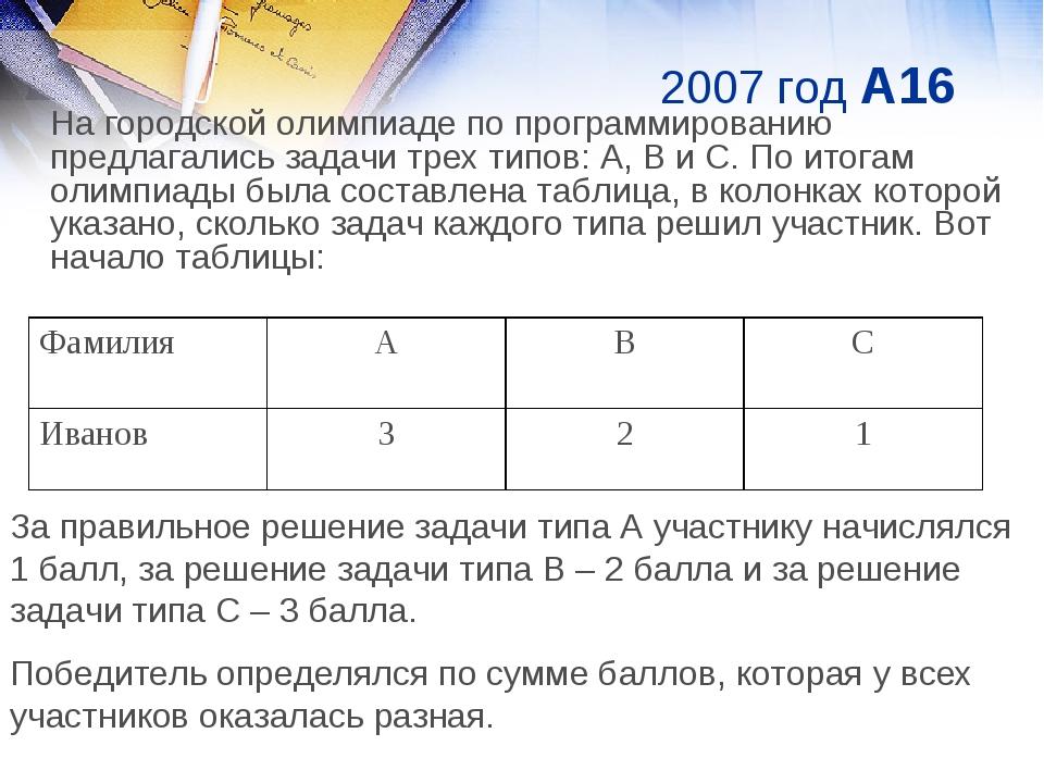 2007 год A16 На городской олимпиаде по программированию предлагались задачи...