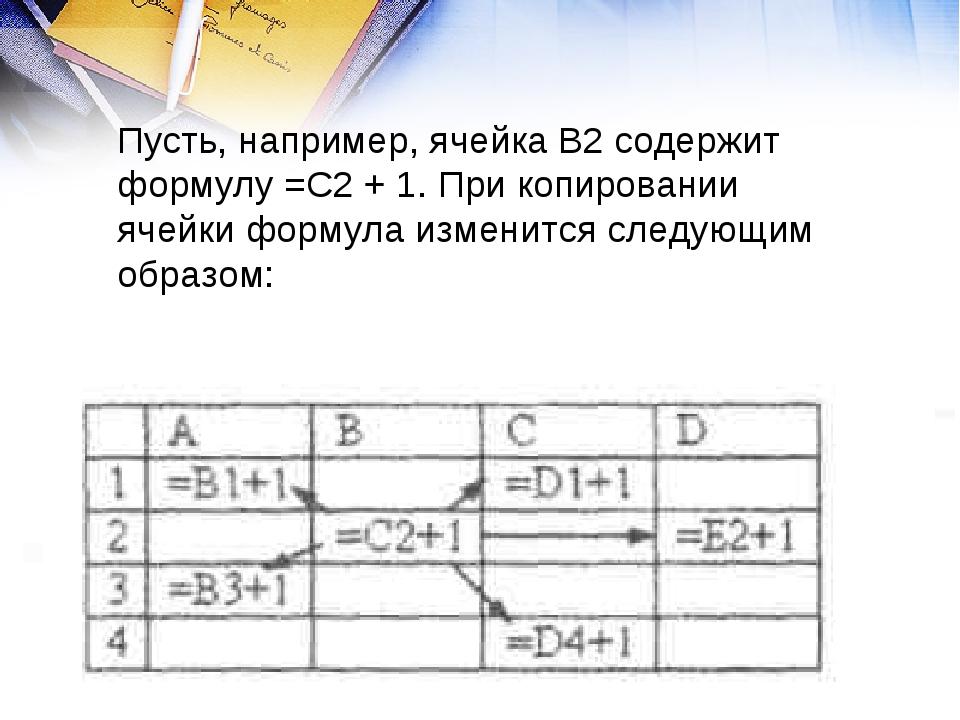 Пусть, например, ячейка В2 содержит формулу =С2 + 1. При копировании ячейки...