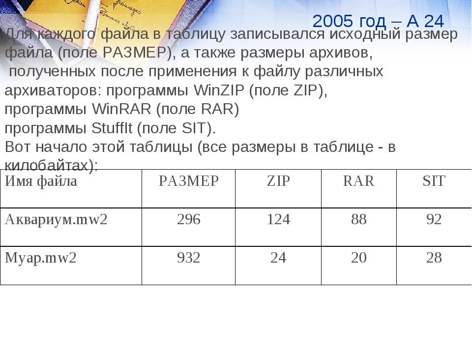 Для каждого файла в таблицу записывался исходный размер файла (поле РАЗМЕР),...