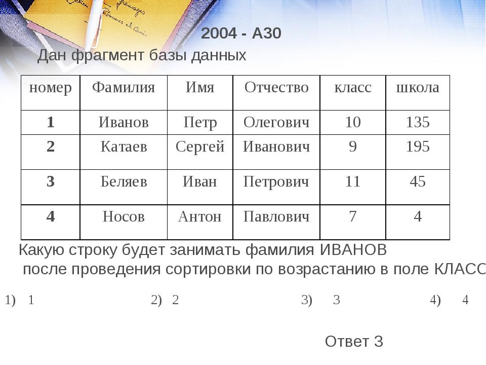 Дан фрагмент базы данных Какую строку будет занимать фамилия ИВАНОВ после про...