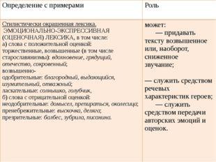 Определение с примерами Роль Стилистически окрашенная лексика. ЭМОЦИОНАЛЬНО-