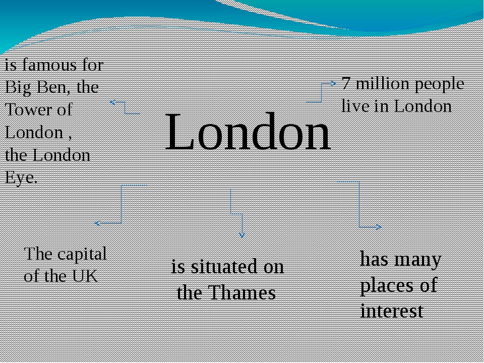 London The capital of the UK is situated on the Thames has many places of in...