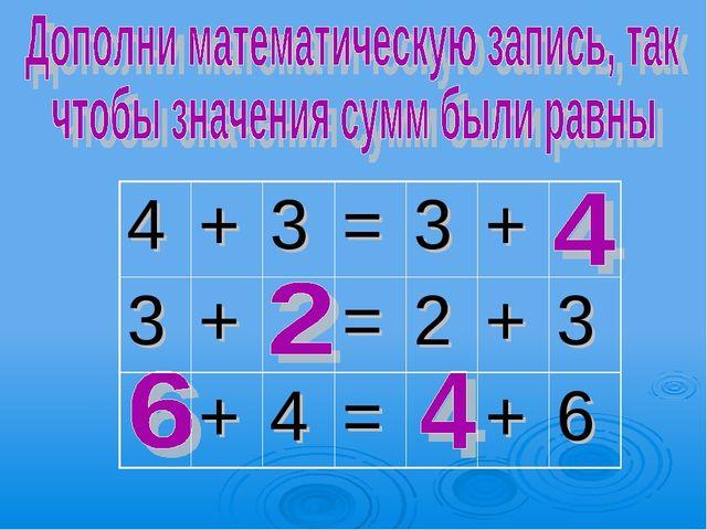 4+3=3+ 3+=2+3 +4=+6