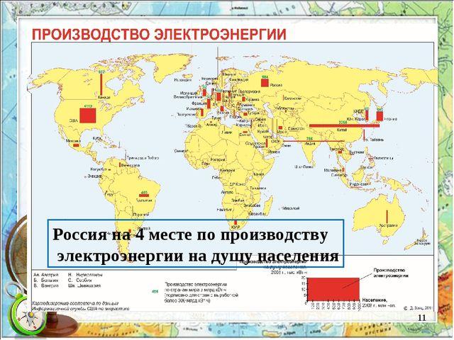 Россия на 4 месте по производству электроэнергии на душу населения *