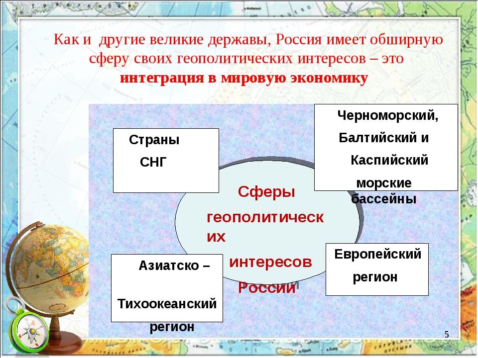 Как и другие великие державы, Россия имеет обширную сферу своих геополитичес...