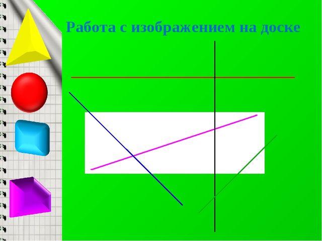 Работа с изображением на доске