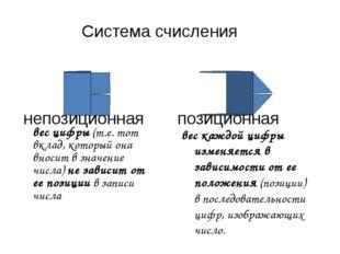 вес цифры (т.е. тот вклад, который она вносит в значение числа) не зависит от
