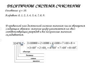 единицы десятки сотни тысячи ДЕСЯТИЧНАЯ СИСТЕМА СЧИСЛЕНИЯ Основание: q = 10.