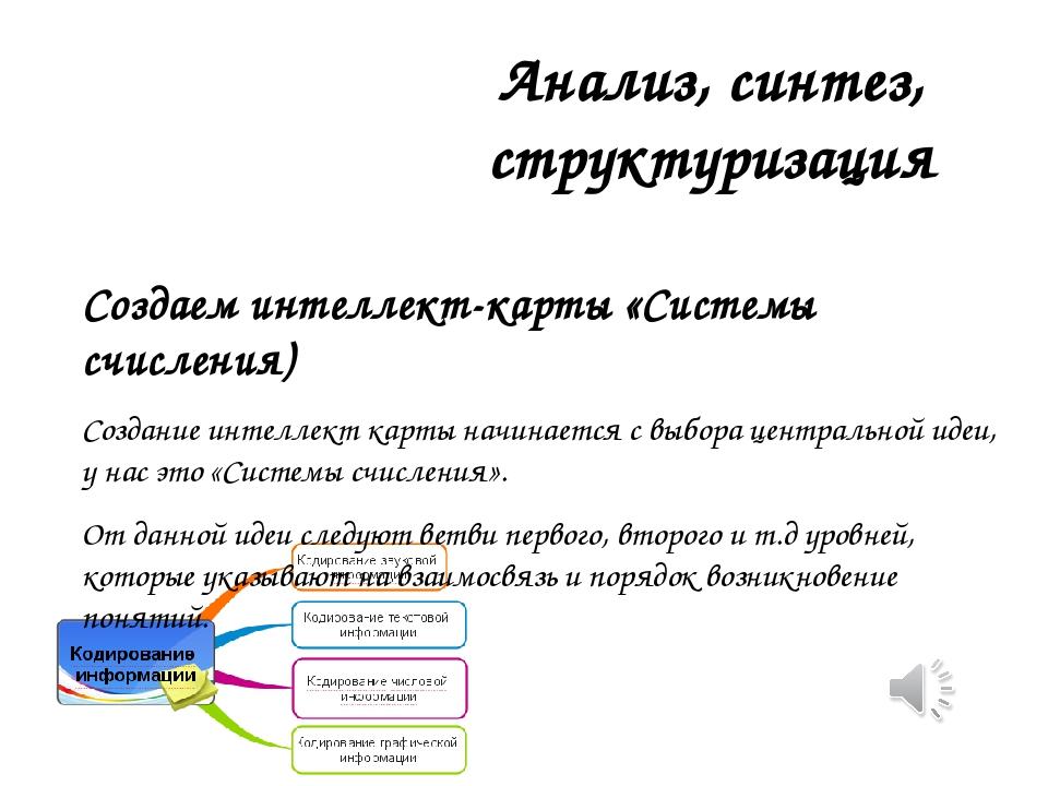 Анализ, синтез, структуризация Создаем интеллект-карты «Системы счисления) Со...