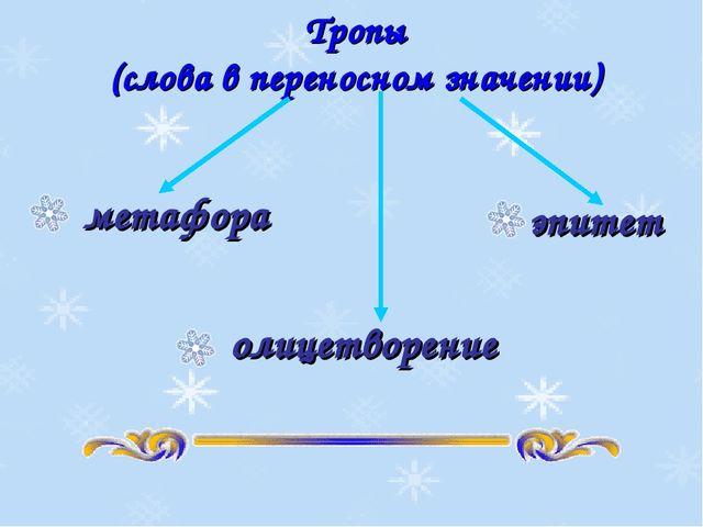 Тропы (слова в переносном значении) метафора эпитет олицетворение