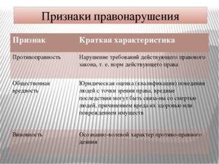 Признаки правонарушения Признак Краткая характеристика Противоправность Наруш