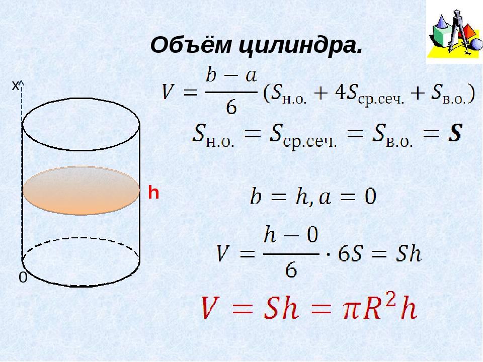 Объём цилиндра. h