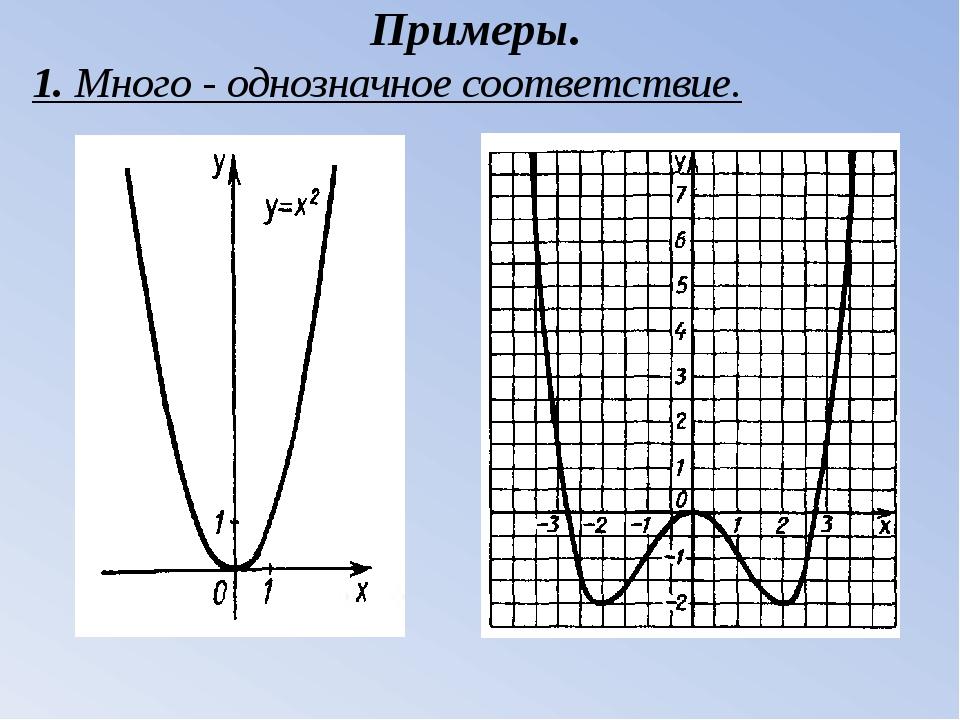 Примеры. 1. Много - однозначное соответствие.