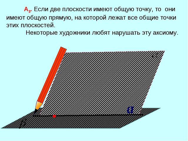а А3. Если две плоскости имеют общую точку, то они имеют общую прямую, на кот...
