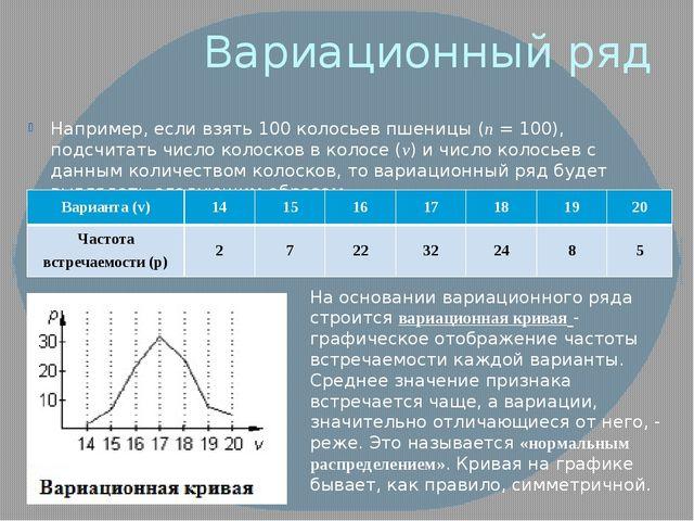 Вариационный ряд Например, если взять 100 колосьев пшеницы (n=100), подсчит...
