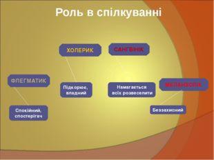 Роль в спілкуванні САНГВІНІК ХОЛЕРИК ФЛЕГМАТИК МЕЛАНХОЛІК Намагається всіх ро