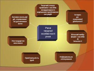 Риси творчої особистості учня Інтерес до пошукової діяльності Вільний вибір ф