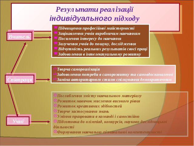 Результати реалізації індивідуального підходу Вчитель Підвищення професійної...