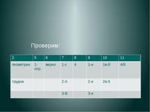 Проверим: 2 5 6 7 8 9 10 11 геометрии 1-опр верно 1-с 4 1-и 1в-8 4/9 трудна 2