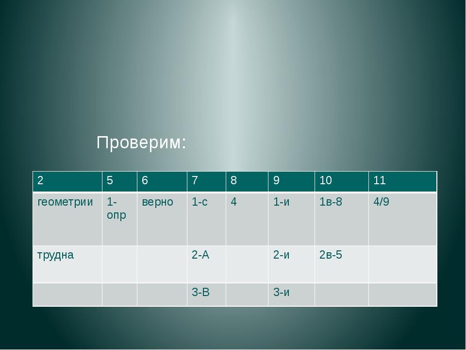 Проверим: 2 5 6 7 8 9 10 11 геометрии 1-опр верно 1-с 4 1-и 1в-8 4/9 трудна 2...