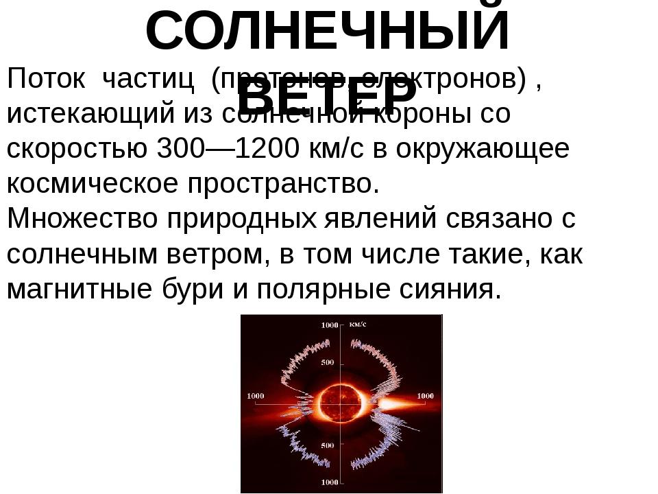 СОЛНЕЧНЫЙ ВЕТЕР Поток частиц (протонов, электронов) , истекающий из солнечной...