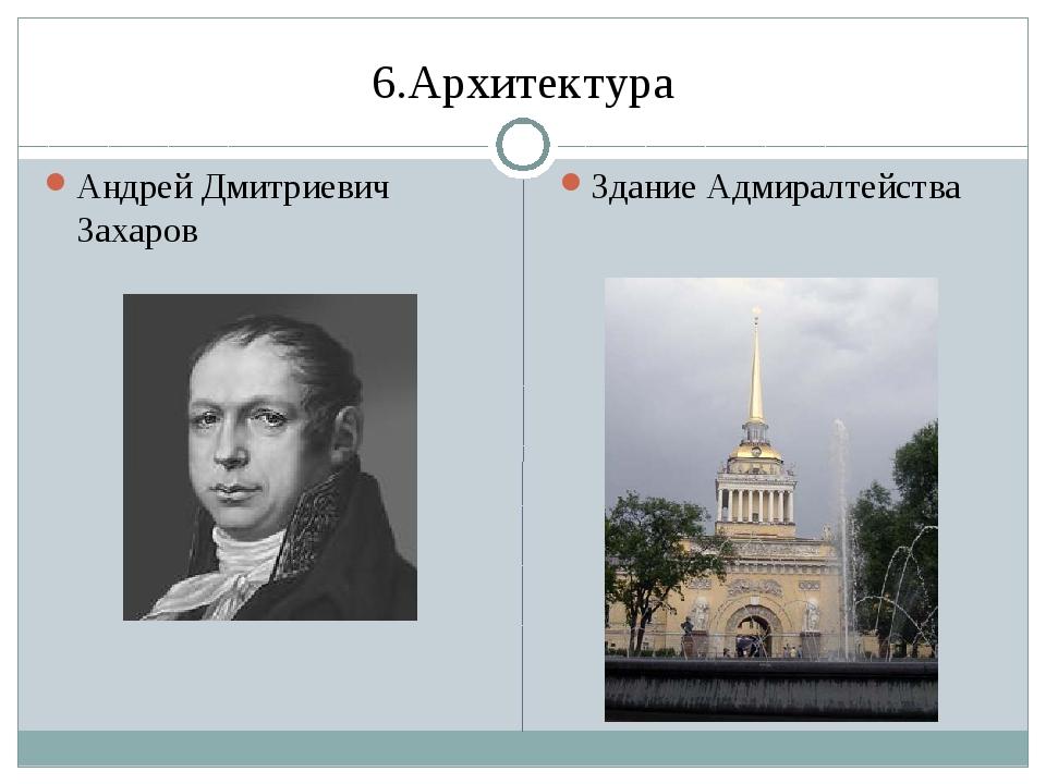 6.Архитектура Андрей Дмитриевич Захаров Здание Адмиралтейства
