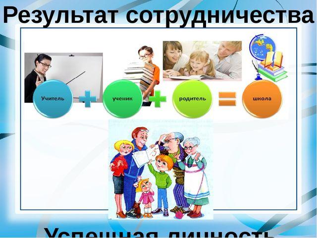 Результат сотрудничества Успешная личность