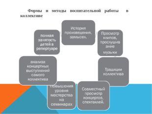 Формы и методы воспитательной работы в коллективе