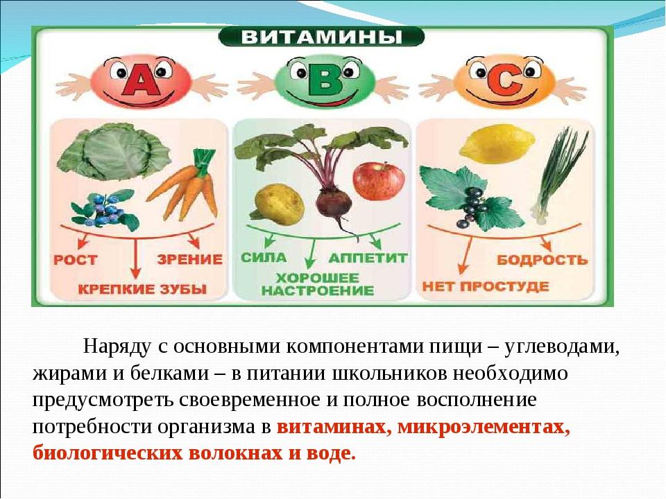 Наряду с основными компонентами пищи – углеводами, жирами и белками – в пита...