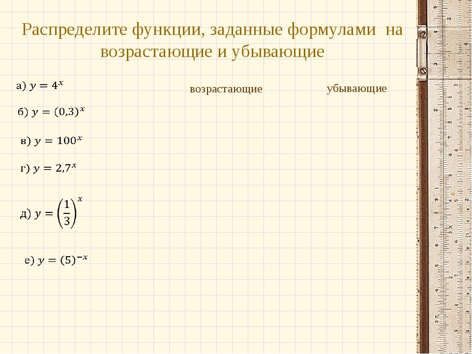 Распределите функции, заданные формулами на возрастающие и убывающие возраста...